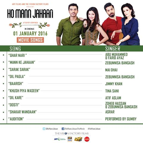 Ho Mann Jahaan music songs